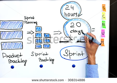 stock-photo-image-of-scrum-process-and-scrum-sprint-hand-of-project-manager-writing-on-white-board-cycle-of-308314886